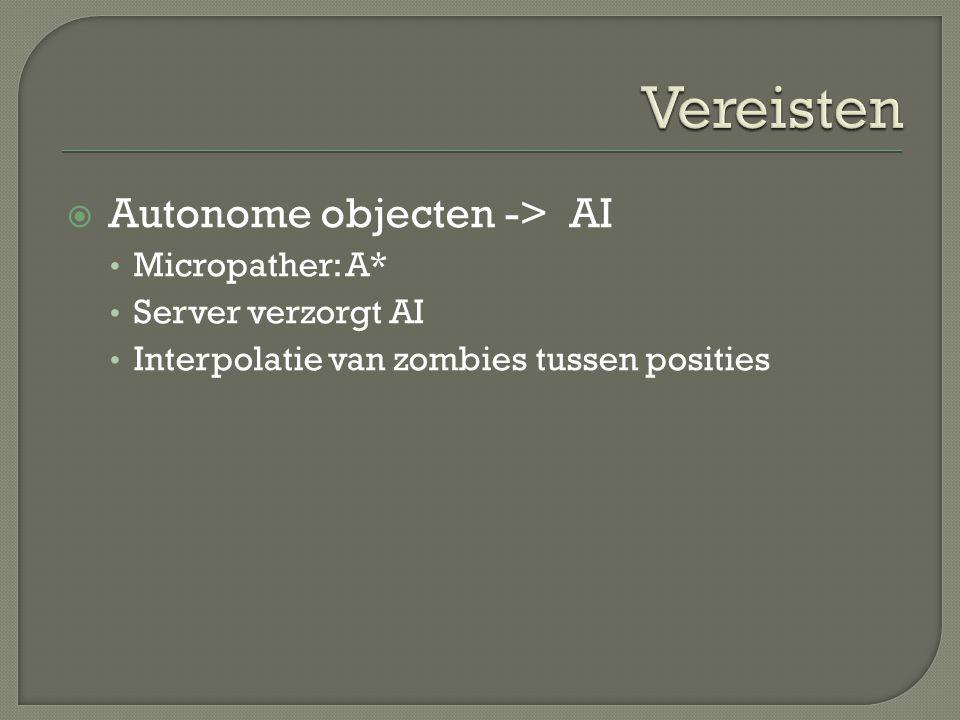 Vereisten Autonome objecten -> AI Micropather: A*