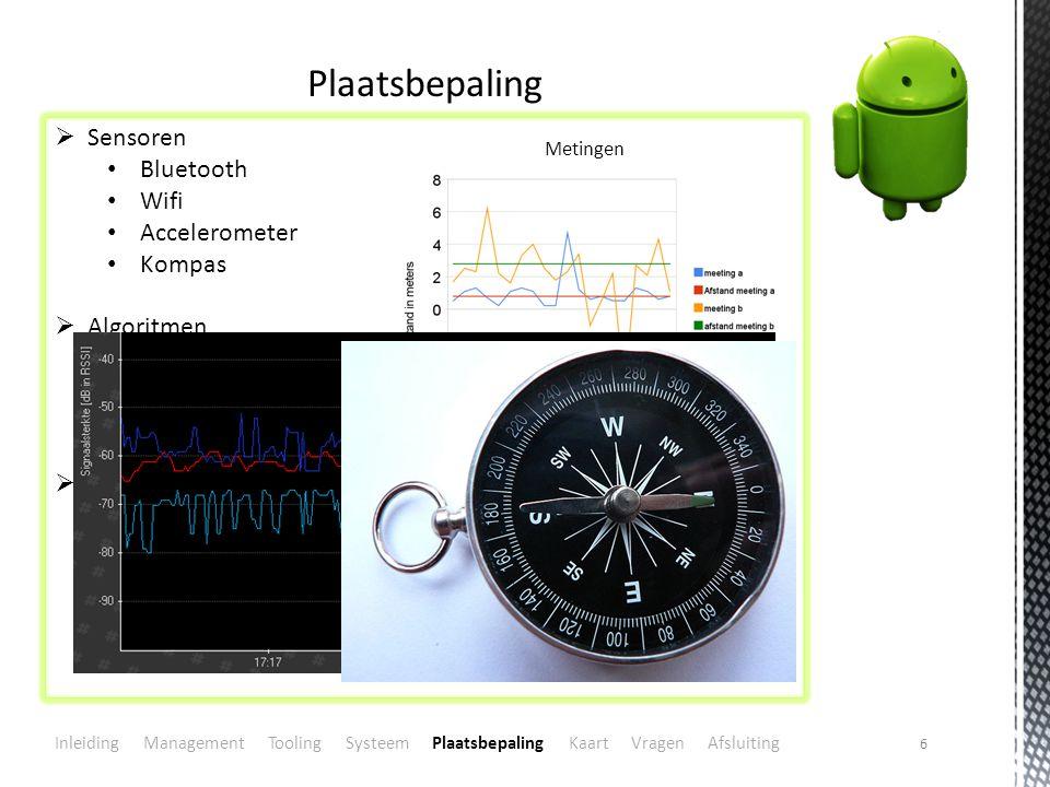 Plaatsbepaling Sensoren Bluetooth Wifi Accelerometer Kompas Algoritmen