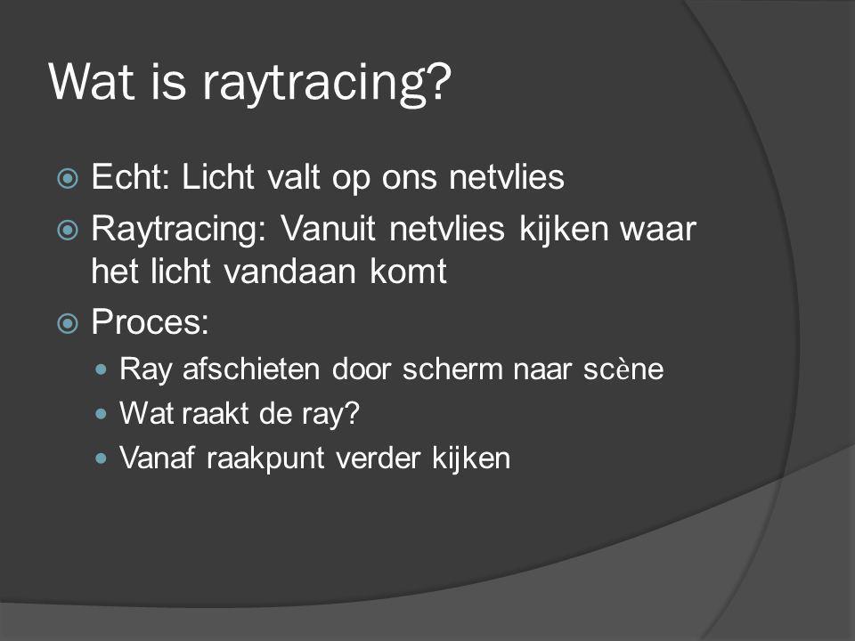 Wat is raytracing Echt: Licht valt op ons netvlies