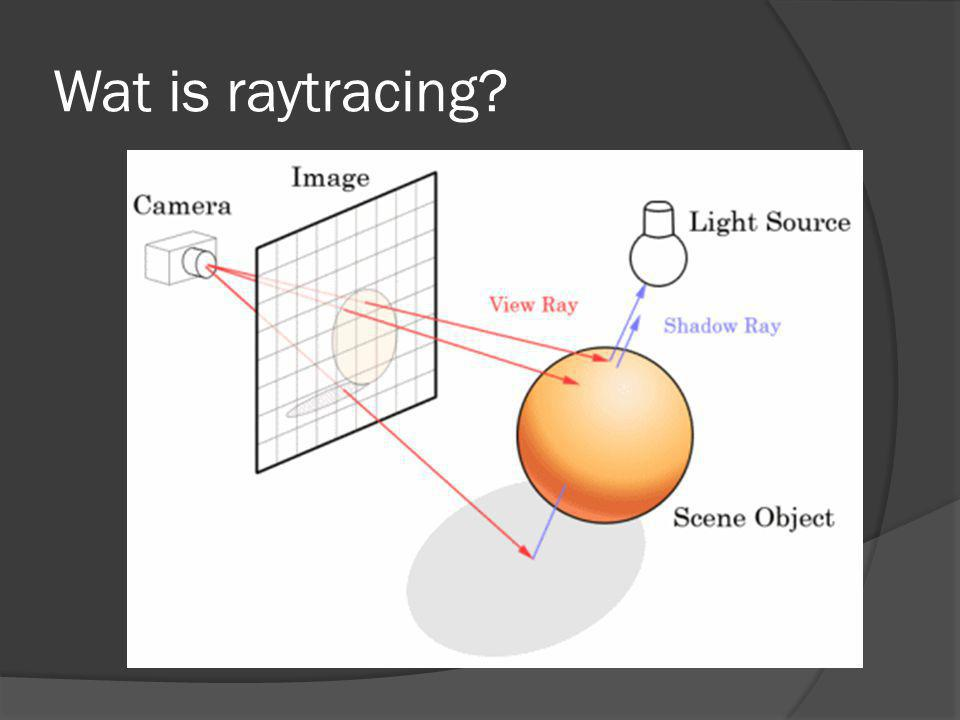 Wat is raytracing