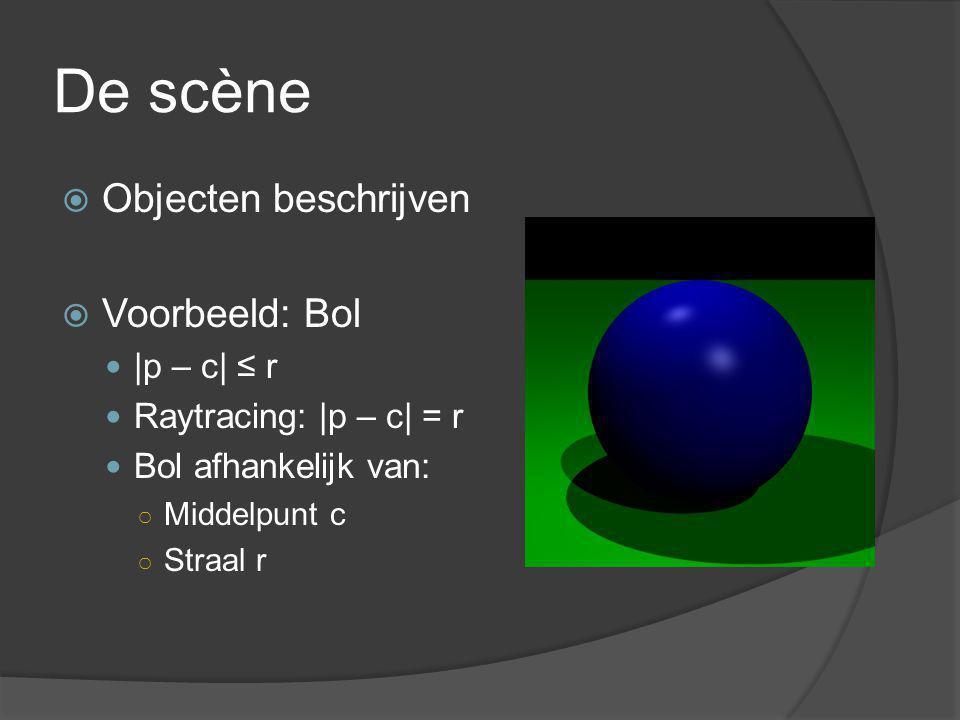 De scène Objecten beschrijven Voorbeeld: Bol |p – c| ≤ r