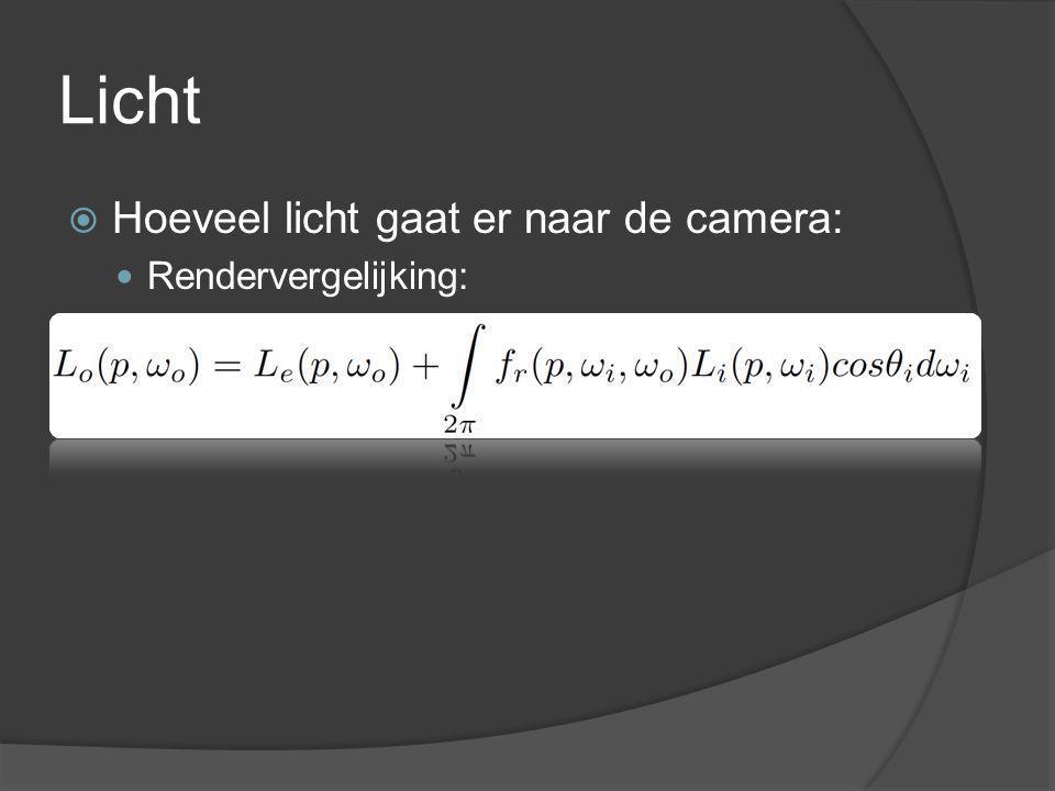 Licht Hoeveel licht gaat er naar de camera: Rendervergelijking: