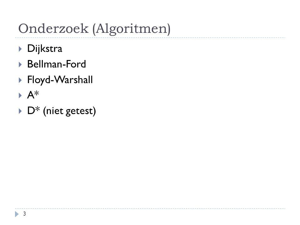 Onderzoek (Algoritmen)