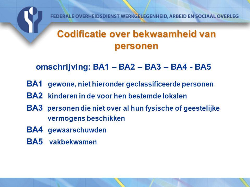 Codificatie over bekwaamheid van personen