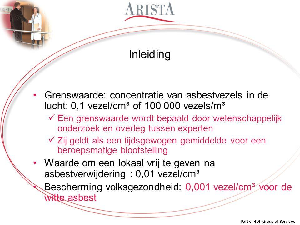 Inleiding Grenswaarde: concentratie van asbestvezels in de lucht: 0,1 vezel/cm³ of 100 000 vezels/m³.