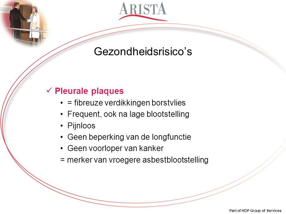 Gezondheidsrisico's Pleurale plaques