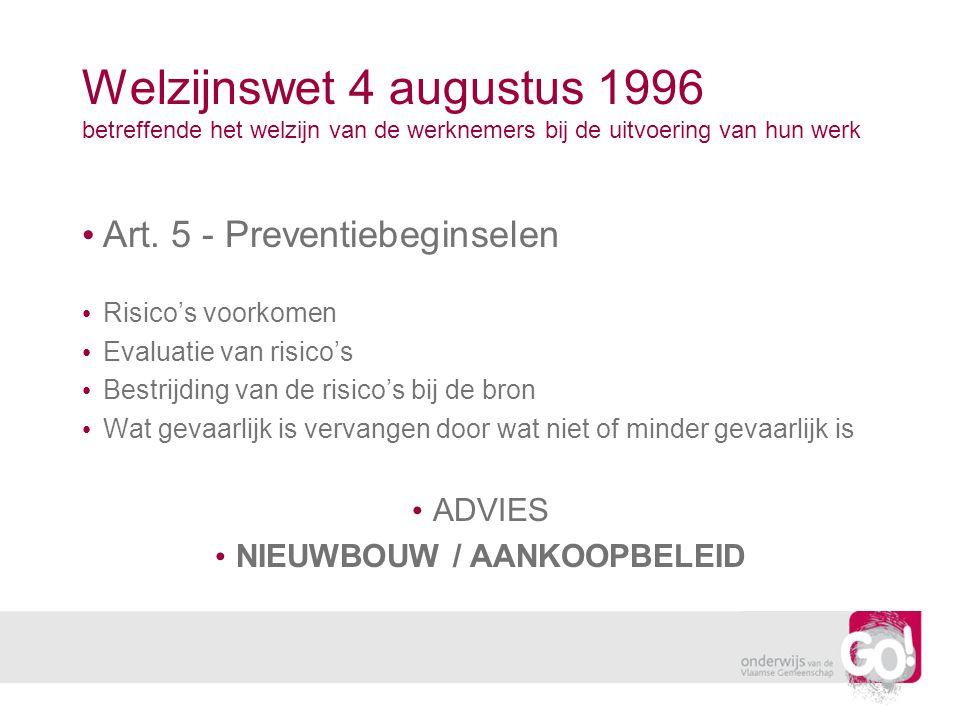 NIEUWBOUW / AANKOOPBELEID