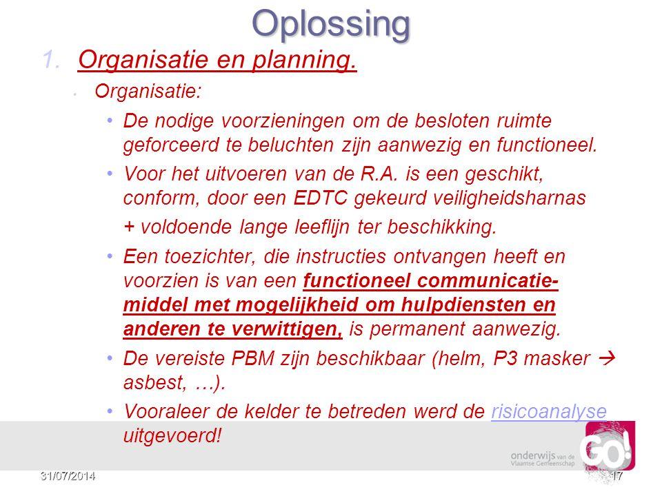 Oplossing Organisatie en planning. Organisatie: