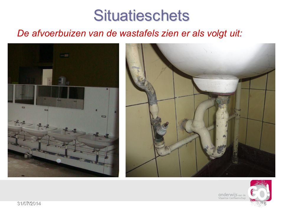 Situatieschets De afvoerbuizen van de wastafels zien er als volgt uit: