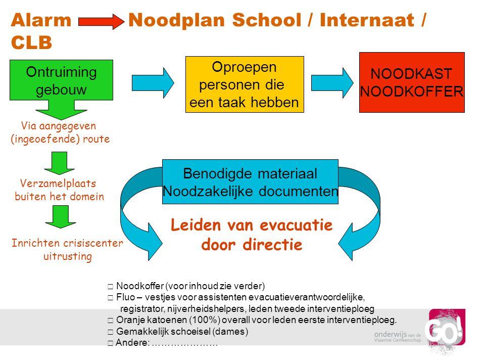 Alarm Noodplan School / Internaat / CLB
