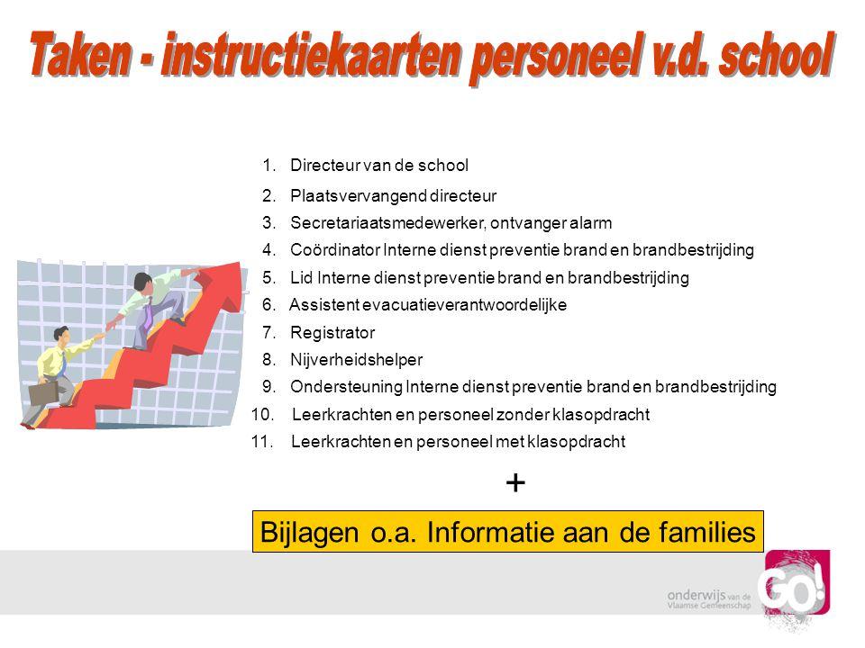 Taken - instructiekaarten personeel v.d. school