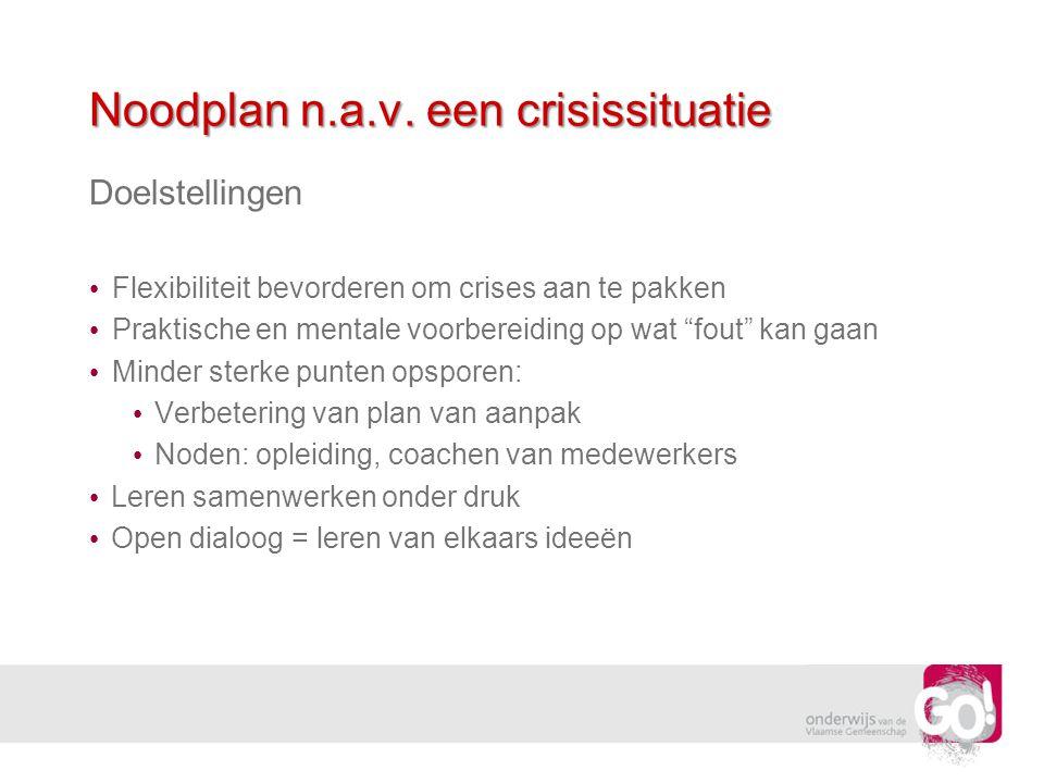 Noodplan n.a.v. een crisissituatie