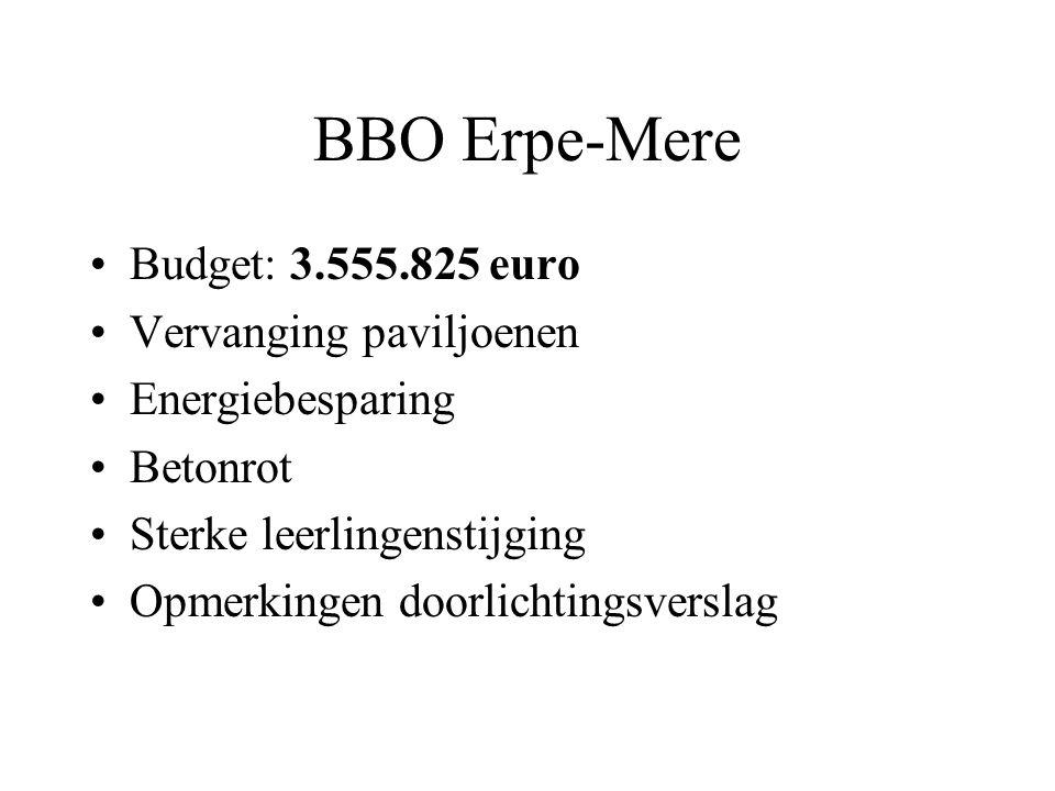 BBO Erpe-Mere Budget: 3.555.825 euro Vervanging paviljoenen