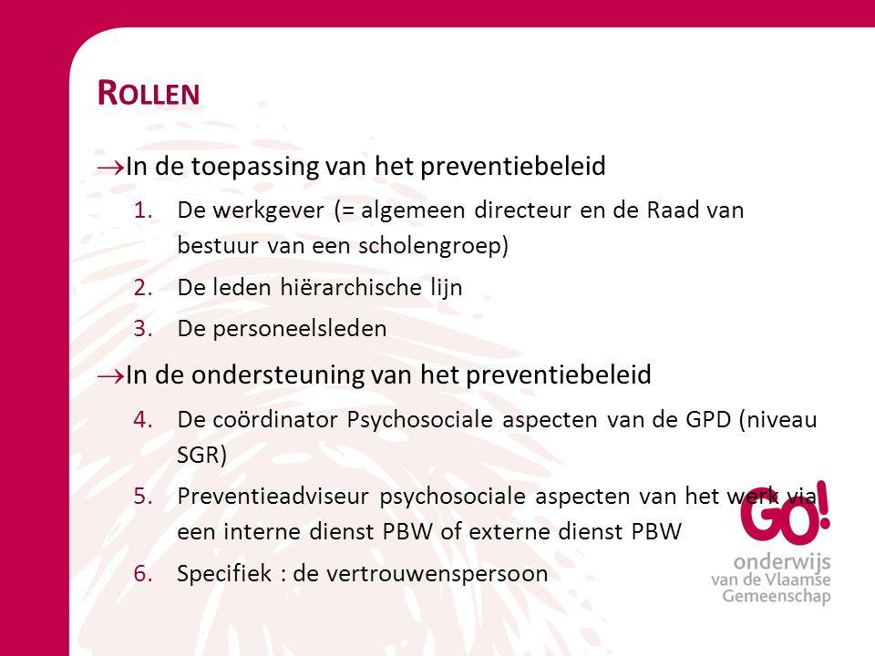 Rollen In de toepassing van het preventiebeleid