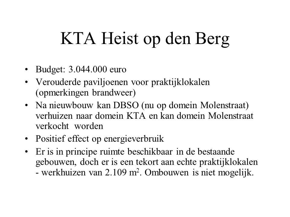 KTA Heist op den Berg Budget: 3.044.000 euro