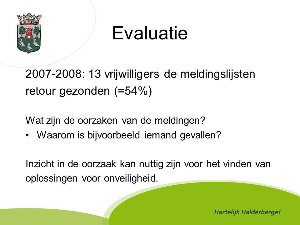 Evaluatie 2007-2008: 13 vrijwilligers de meldingslijsten