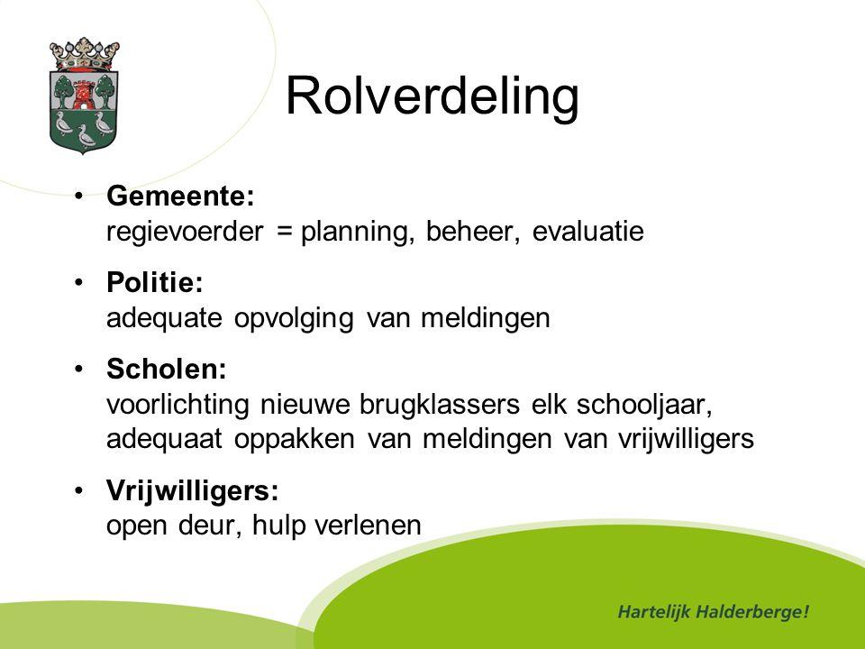 Rolverdeling Gemeente: regievoerder = planning, beheer, evaluatie