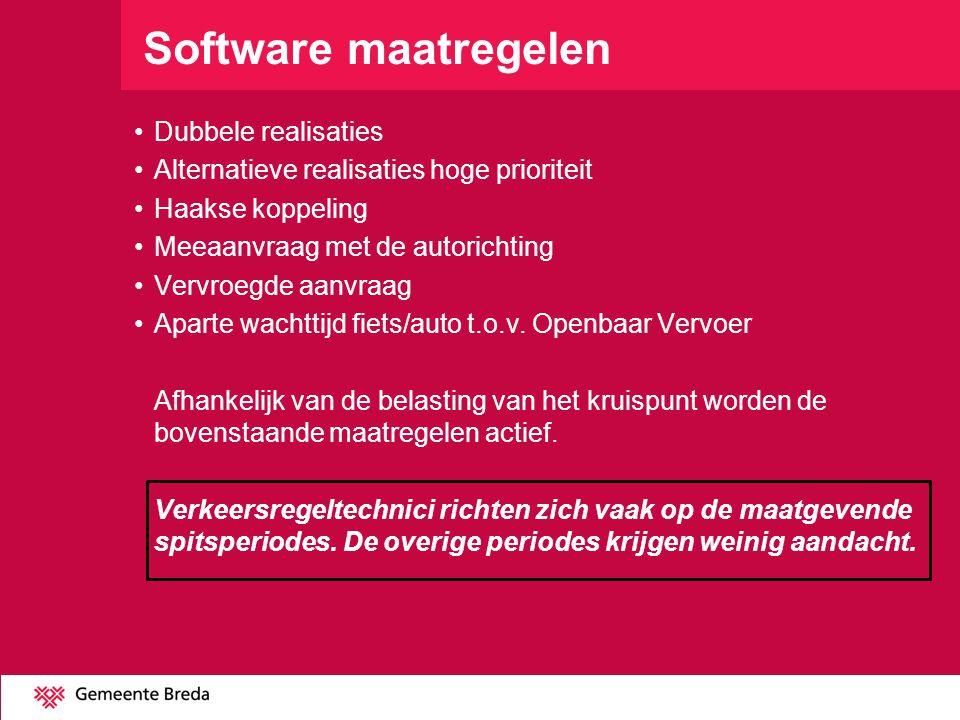 Software maatregelen Dubbele realisaties