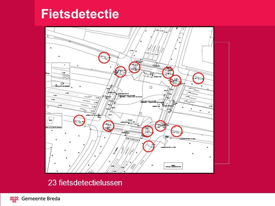 Fietsdetectie 23 fietsdetectielussen