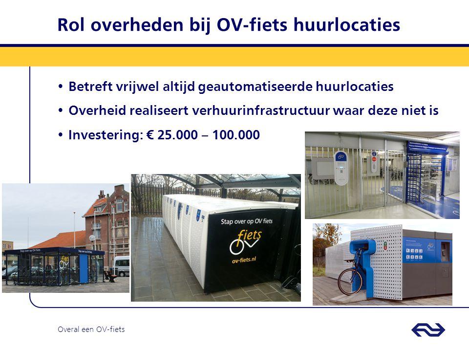Rol overheden bij OV-fiets huurlocaties
