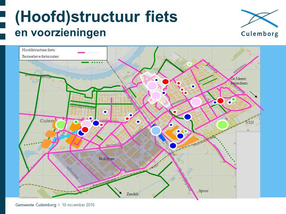 (Hoofd)structuur fiets en voorzieningen