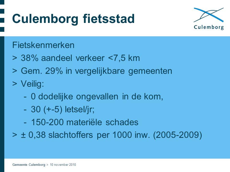 Culemborg fietsstad Fietskenmerken 38% aandeel verkeer <7,5 km