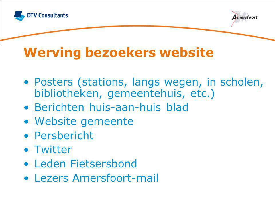 Werving bezoekers website