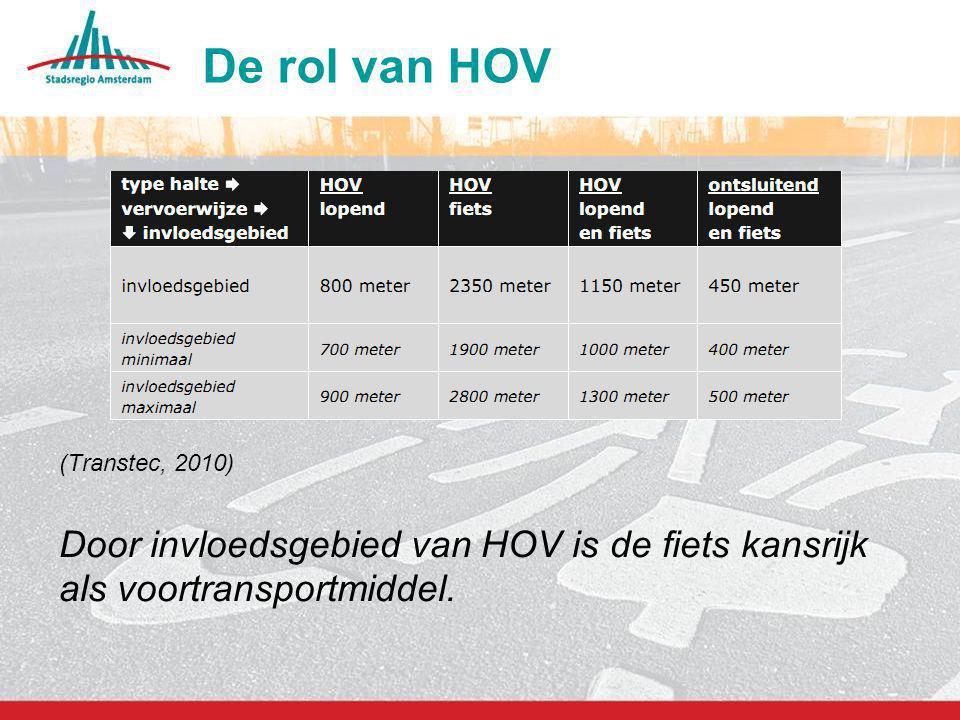 De rol van HOV (Transtec, 2010) Door invloedsgebied van HOV is de fiets kansrijk als voortransportmiddel.
