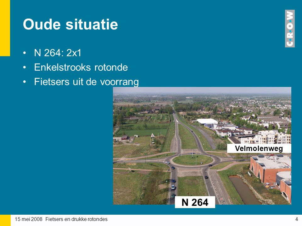 Oude situatie N 264: 2x1 Enkelstrooks rotonde Fietsers uit de voorrang