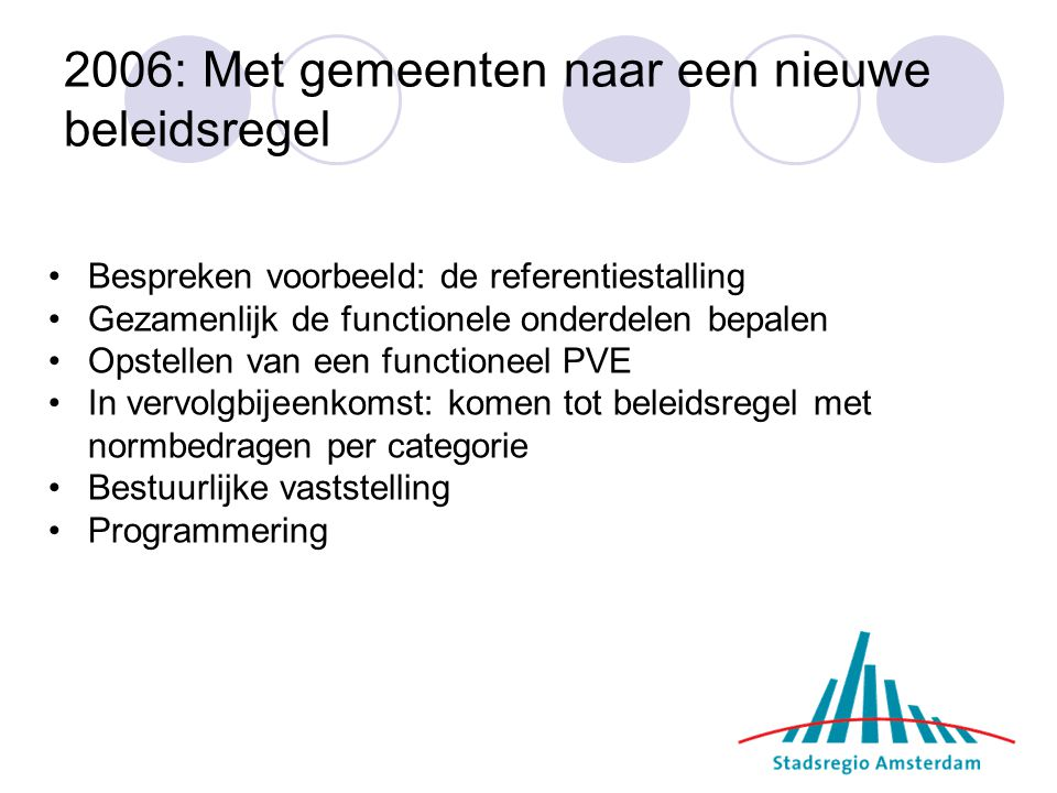 2006: Met gemeenten naar een nieuwe beleidsregel