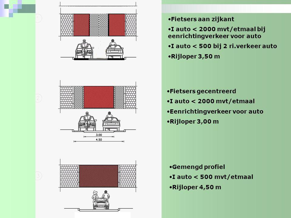 Fietsers aan zijkant I auto < 2000 mvt/etmaal bij eenrichtingverkeer voor auto. I auto < 500 bij 2 ri.verkeer auto.