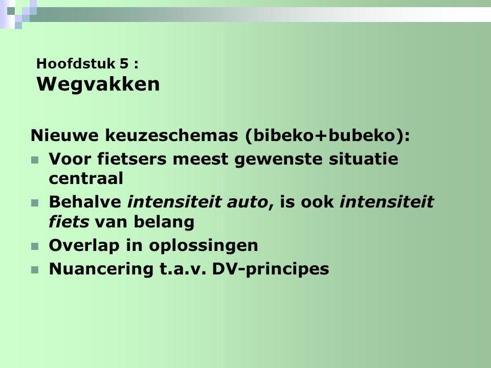 Nieuwe keuzeschemas (bibeko+bubeko):