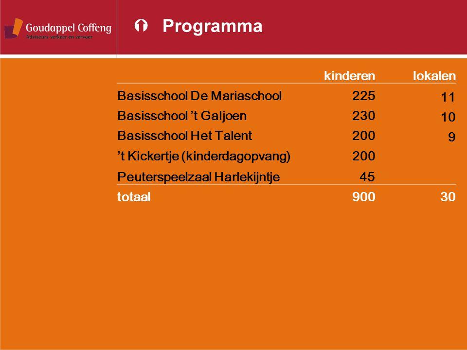 Programma kinderen lokalen Basisschool De Mariaschool 225 11