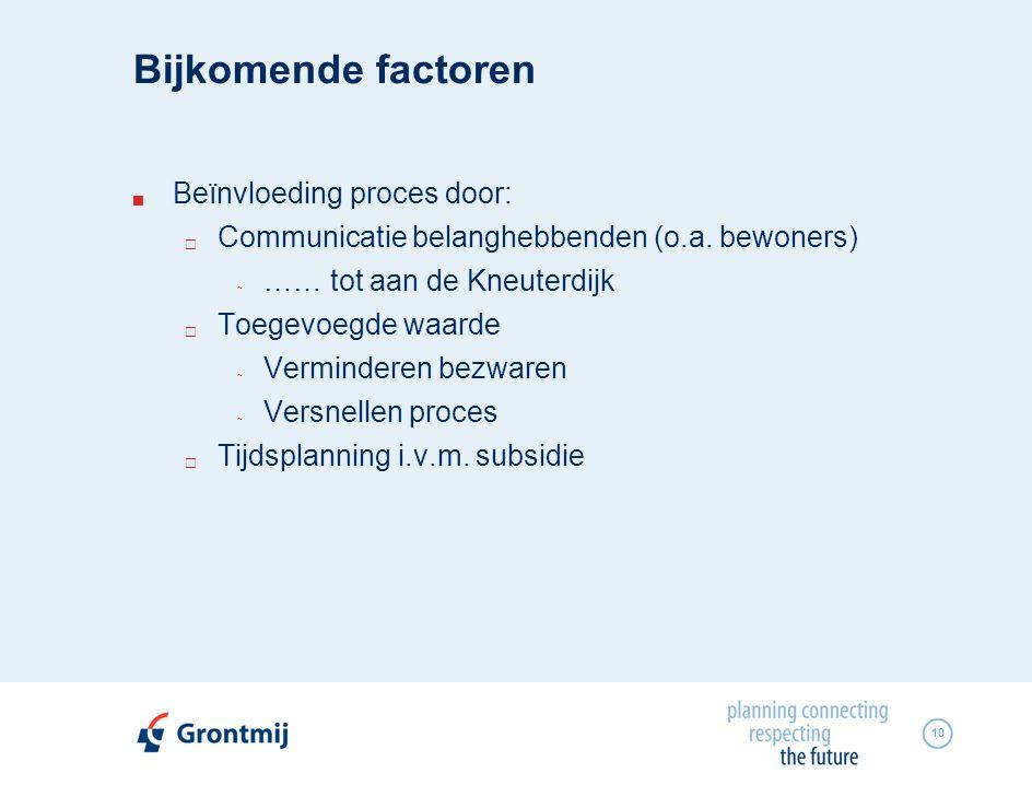 Bijkomende factoren Beïnvloeding proces door: