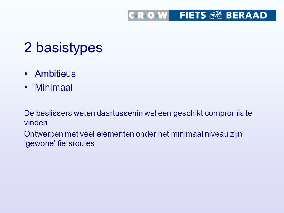 2 basistypes Ambitieus Minimaal