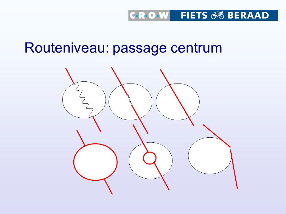 Routeniveau: passage centrum