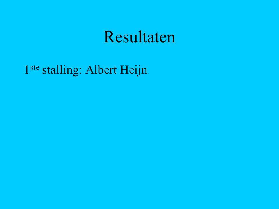 Resultaten 1ste stalling: Albert Heijn