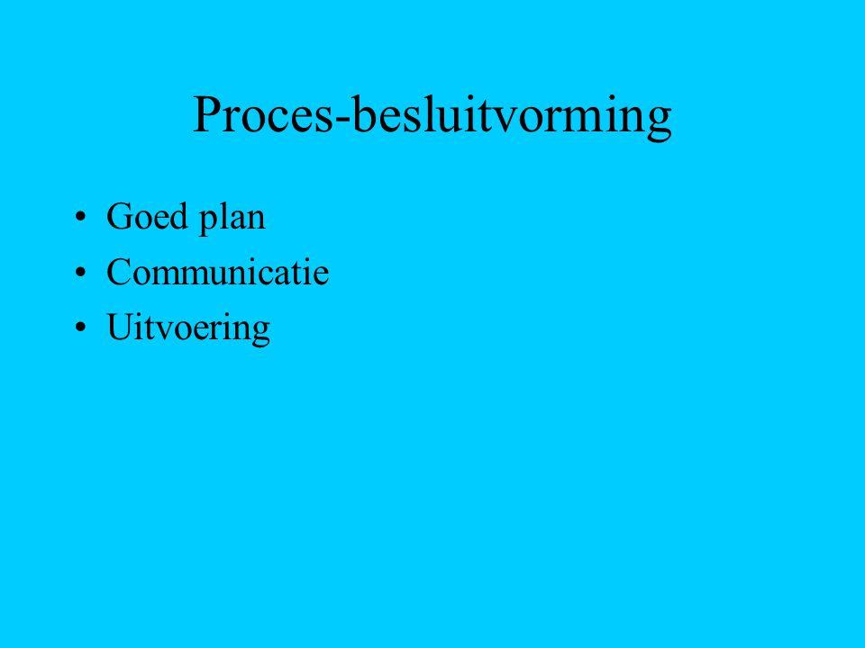Proces-besluitvorming