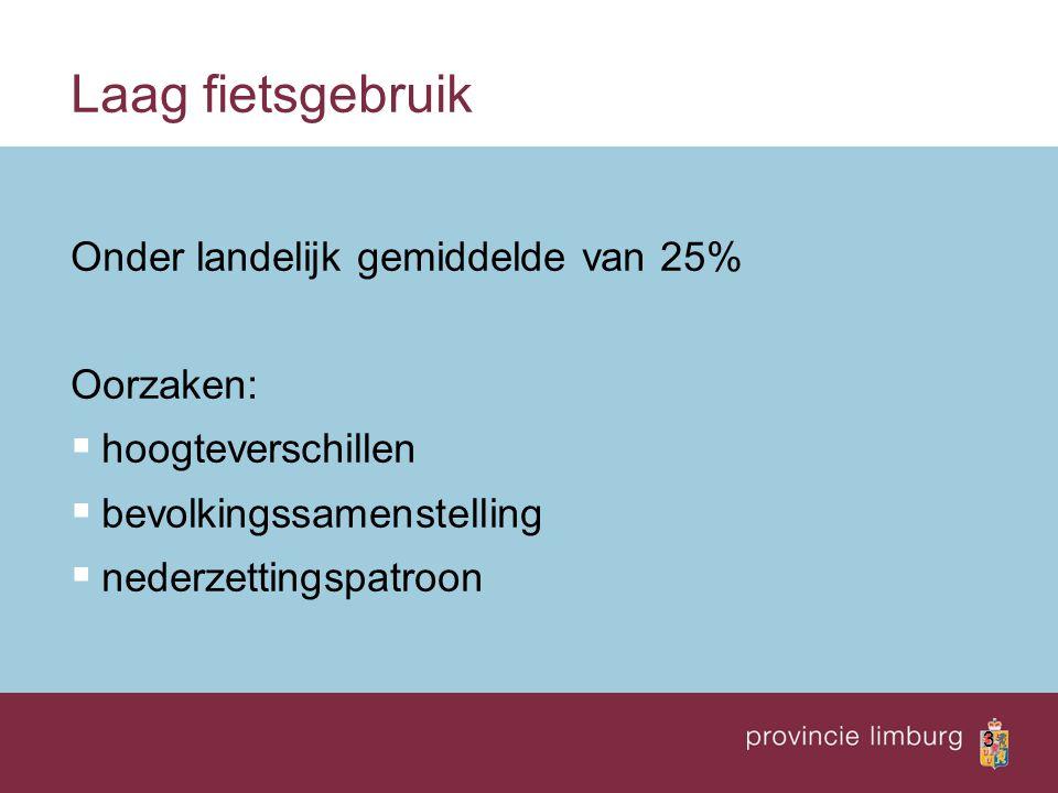 Laag fietsgebruik Onder landelijk gemiddelde van 25% Oorzaken: