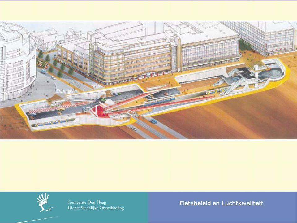 Fietsbeleid en Luchtkwaliteit