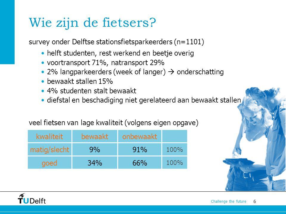 Wie zijn de fietsers survey onder Delftse stationsfietsparkeerders (n=1101) helft studenten, rest werkend en beetje overig.
