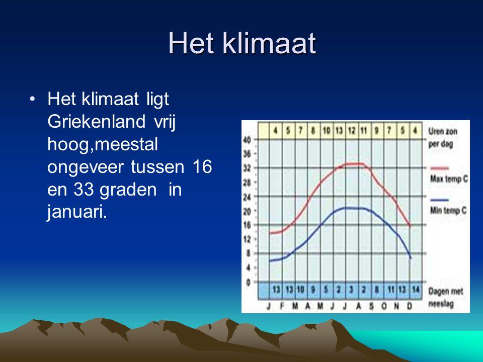 Het klimaat Het klimaat ligt Griekenland vrij hoog,meestal ongeveer tussen 16 en 33 graden in januari.