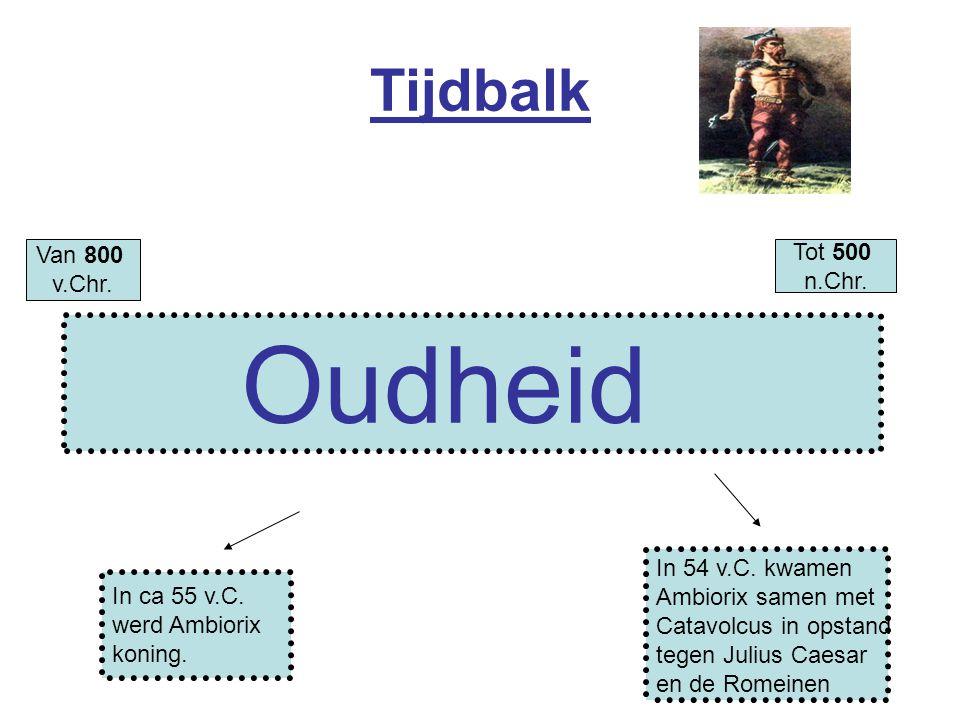 Oudheid Tijdbalk Van 800 Tot 500 v.Chr. n.Chr. In 54 v.C. kwamen