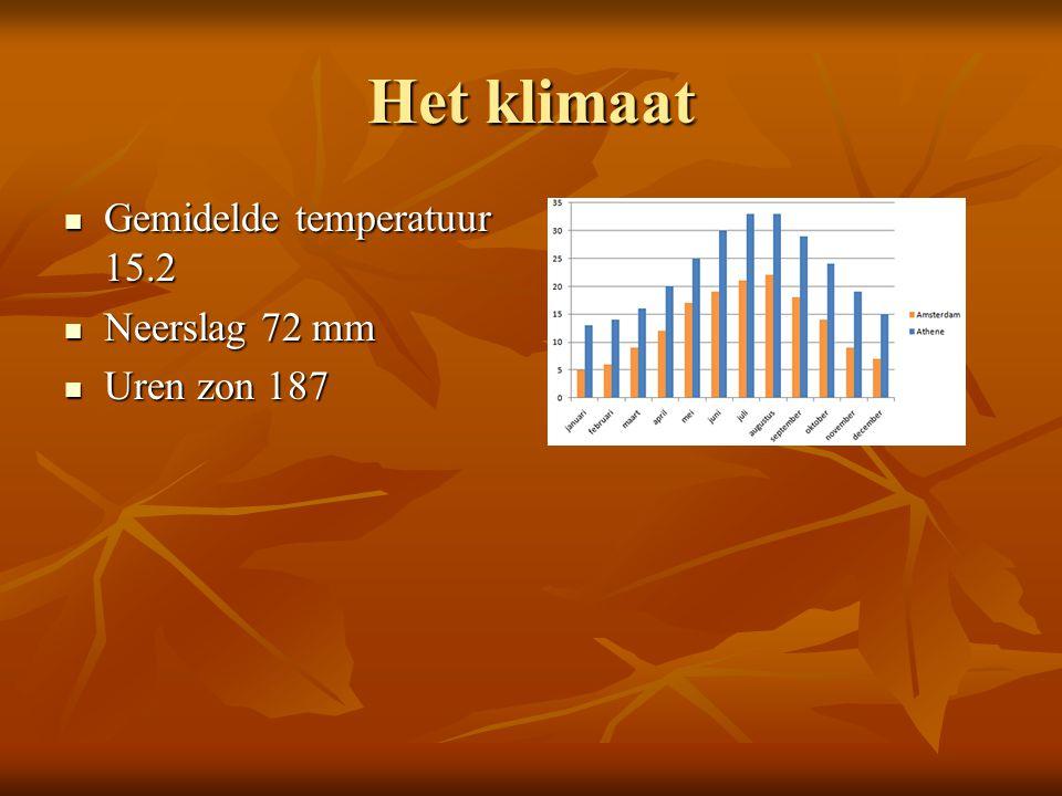 Het klimaat Gemidelde temperatuur 15.2 Neerslag 72 mm Uren zon 187