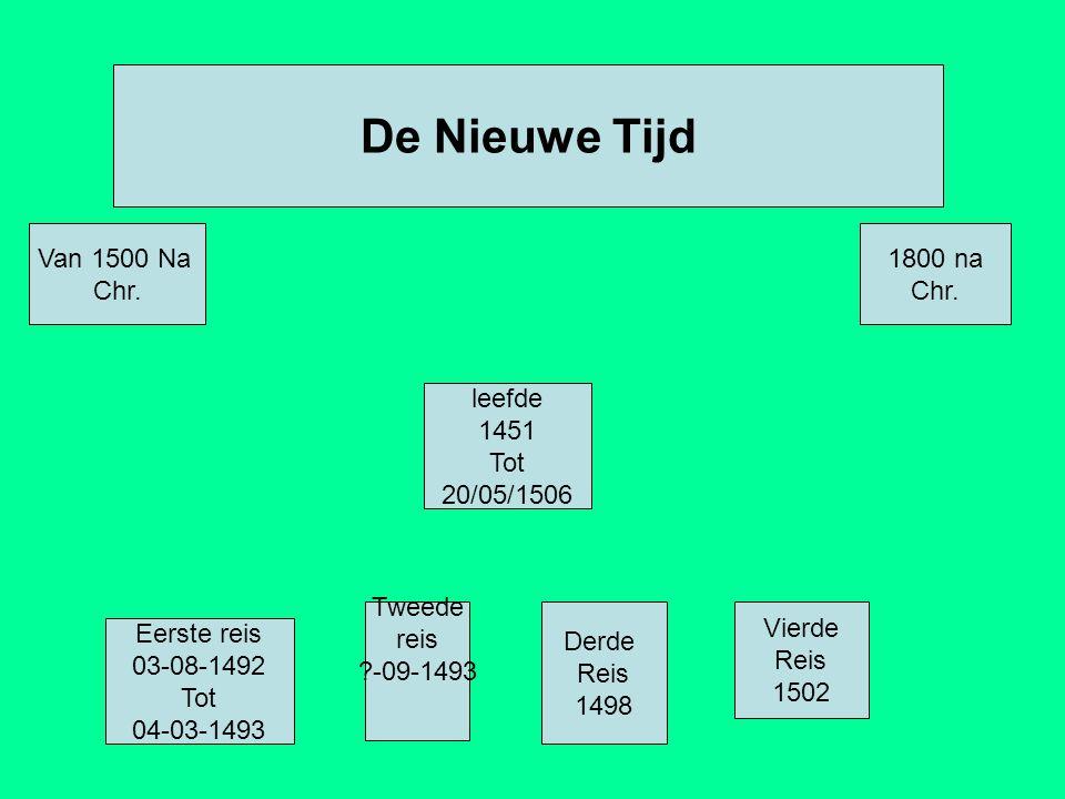 De Nieuwe Tijd Van 1500 Na Chr. 1800 na Chr. leefde 1451 Tot