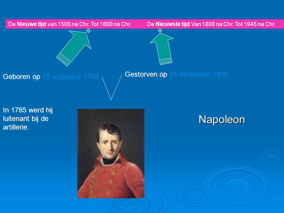 Napoleon Gestorven op 15 december 1806 Geboren op 15 augustus 1769