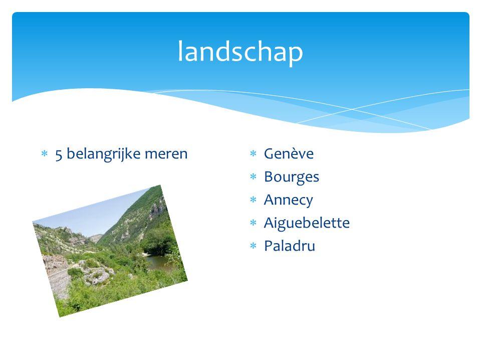 landschap 5 belangrijke meren Genève Bourges Annecy Aiguebelette