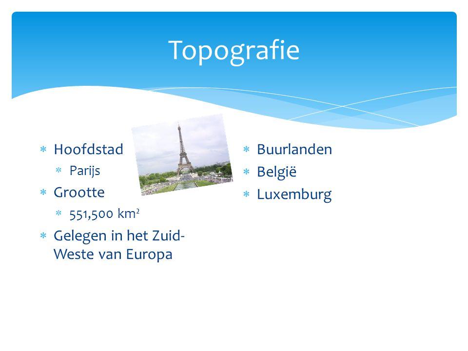 Topografie Hoofdstad Grootte Gelegen in het Zuid-Weste van Europa