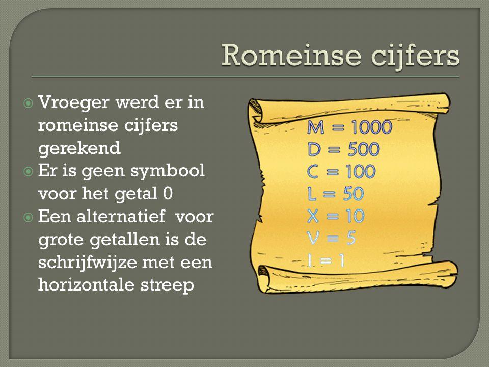 Romeinse cijfers Vroeger werd er in romeinse cijfers gerekend