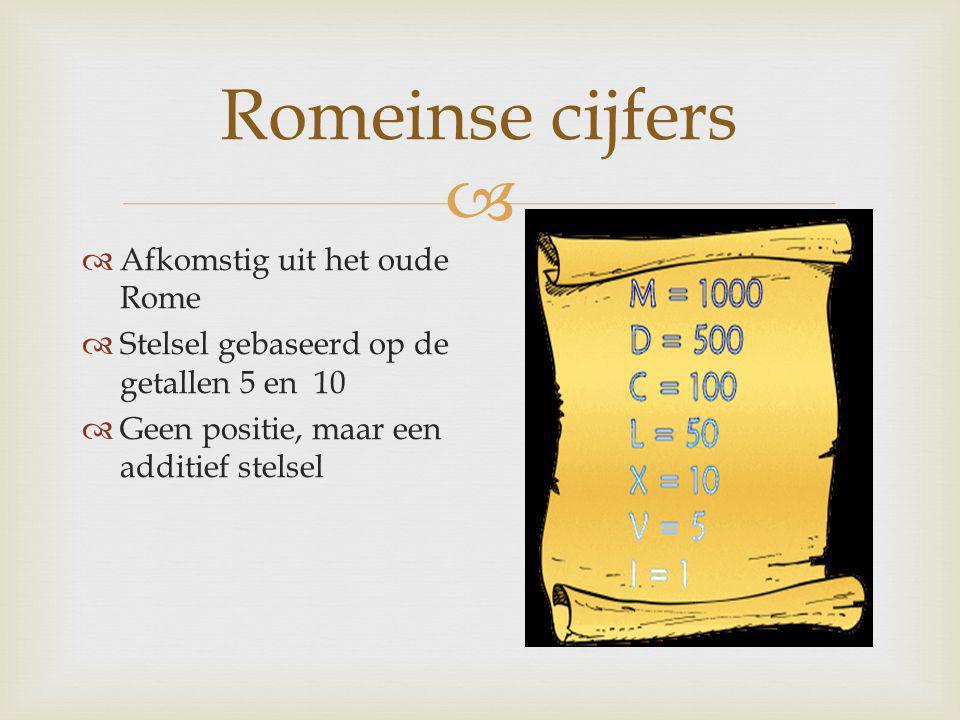 Romeinse cijfers Afkomstig uit het oude Rome